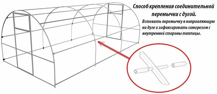 Как сделать теплицу из поликарбоната своими руками из профильной трубы 20