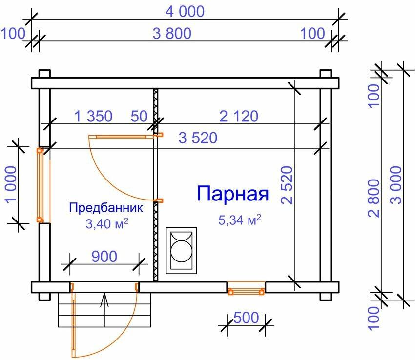 Каркасный баня пошаговая инструкция