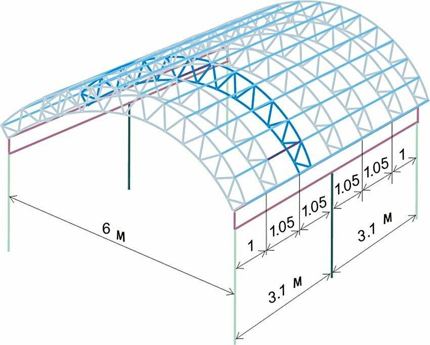 Как сделать арочный навес из поликарбоната своими руками